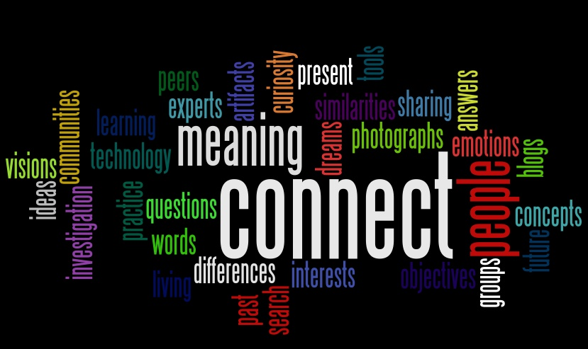 Word cloud for connect